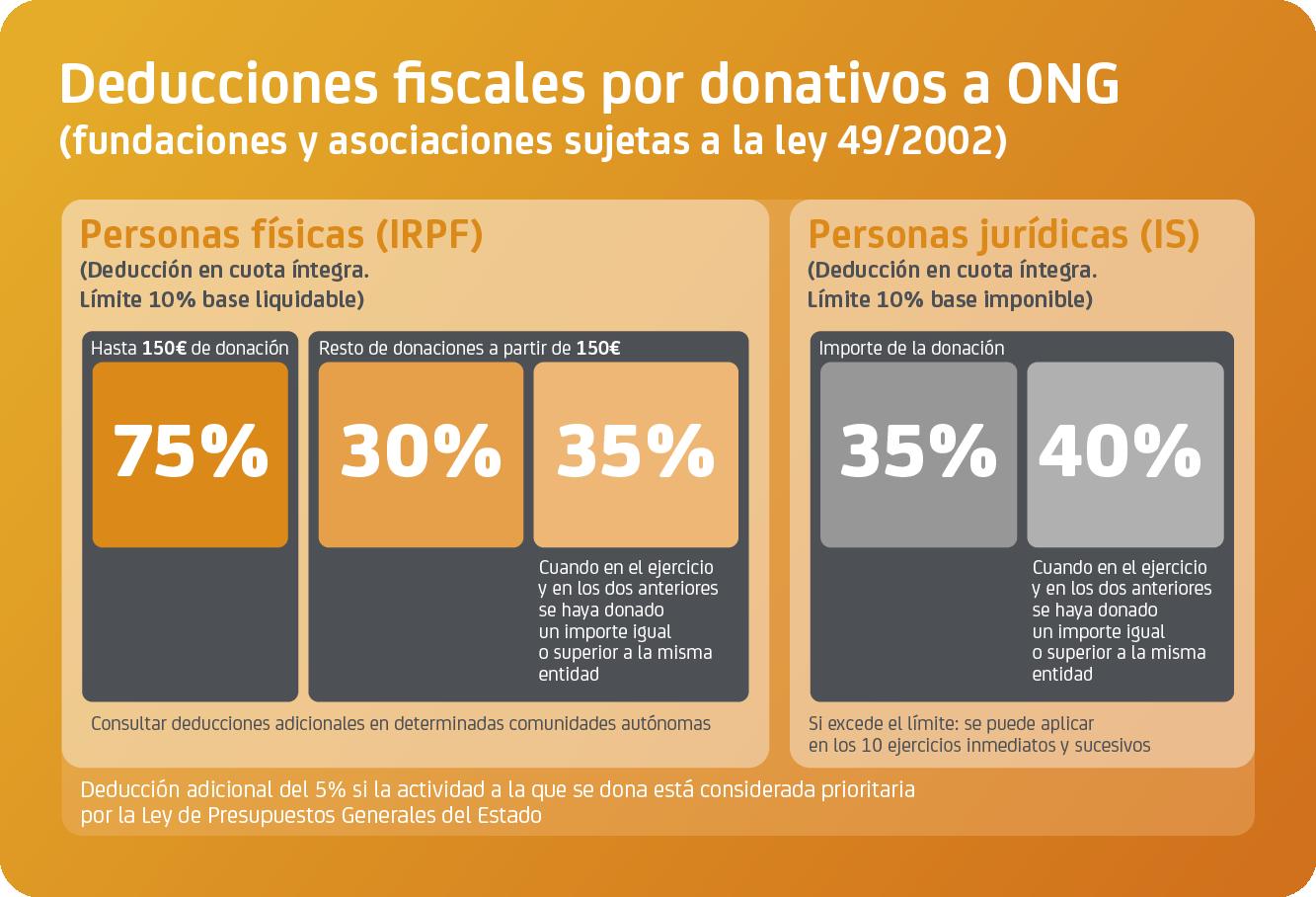 FL_Deducciones-fiscales_sin-Logo-01